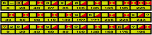 Score1111