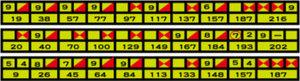 Score11112